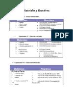 Practica 2 Organica II