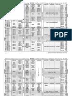 Revised TimeTable Fall 2013.pdf