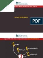 Programa Funcionamiento (1).pptx
