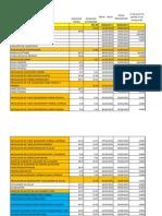 Planificacion Excel Caldera 1 Feb 2011