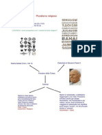 Dialogo inter-religioso.pdf