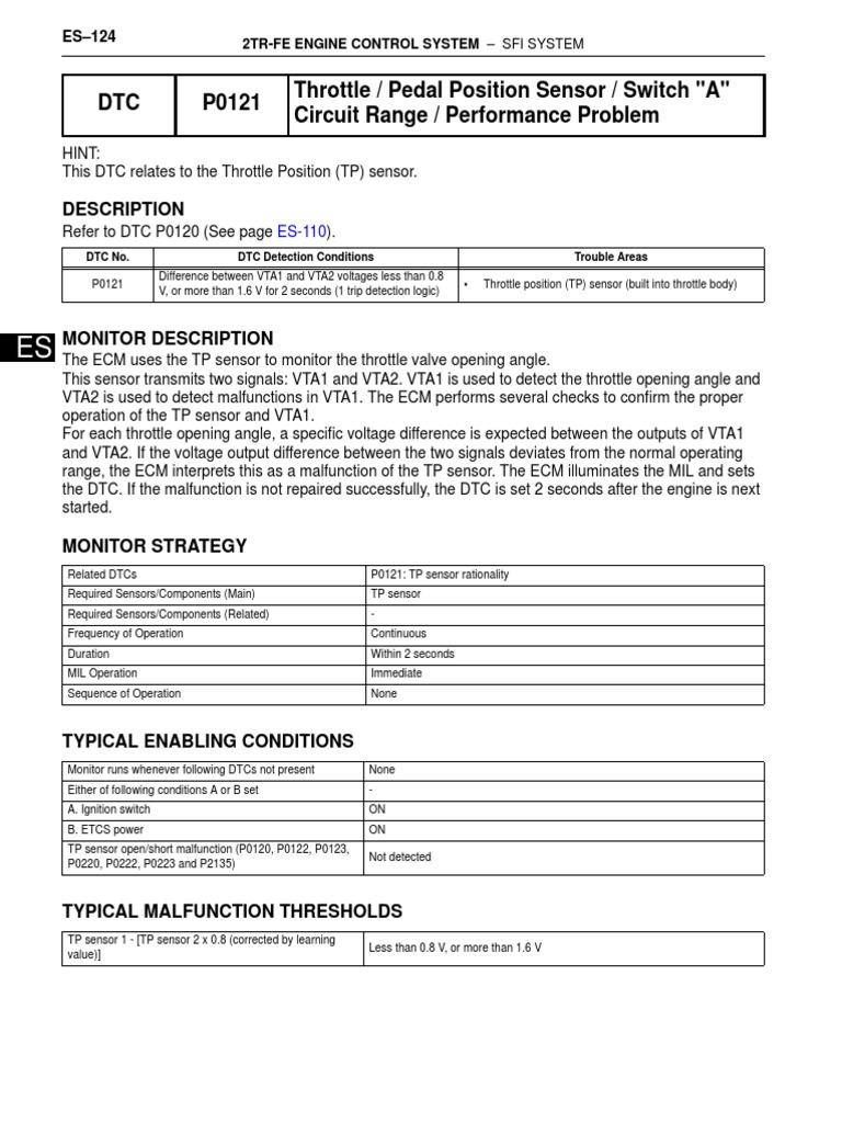 0060023 pdf | Throttle | Electricity