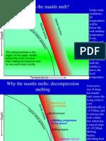 Magmatic Processes