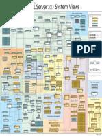 SQL Server 2012 System Views Map