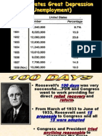 FDR's New Deal.ppt