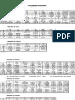 Formulas y Tablas Utiles