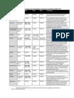 Climate finance.docx