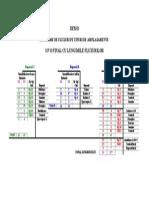 4-DIAGRAME DE FLUXURI PE TIPURI DE AMPLASAMENTE  DEMO FINAL .doc