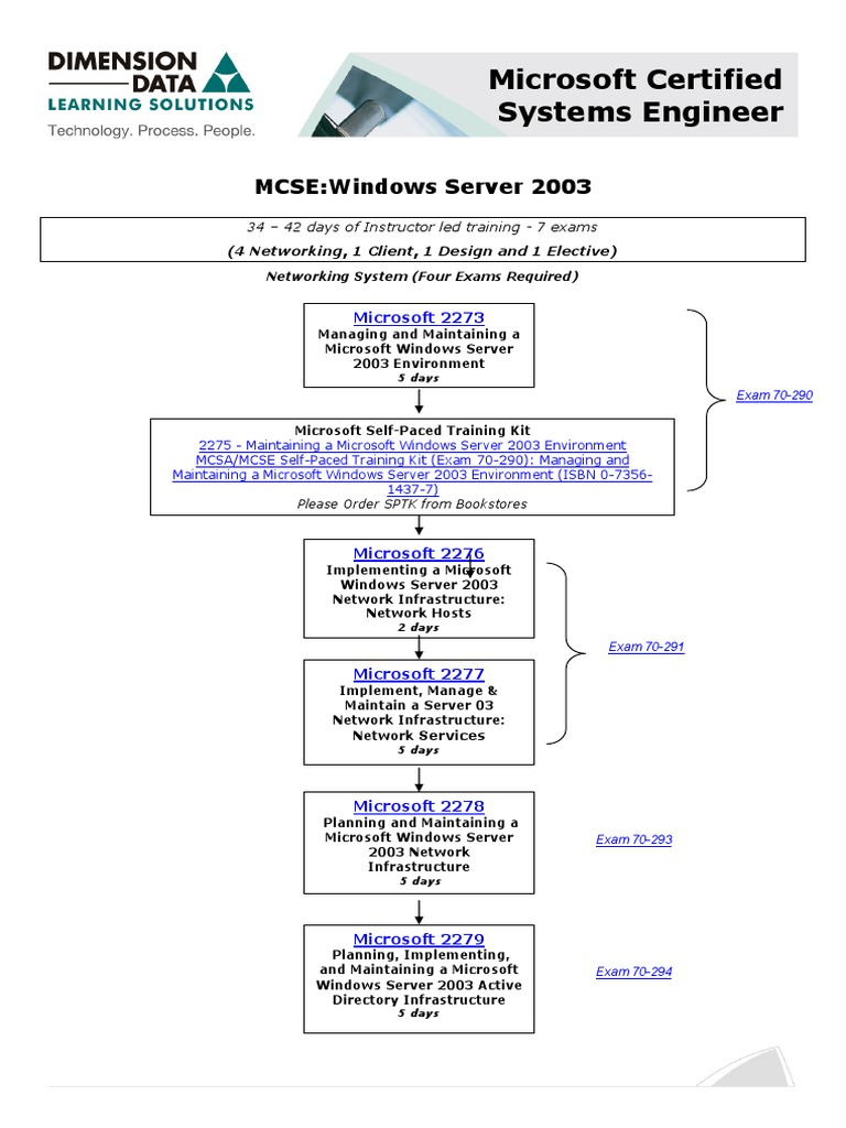 Mcse Notes Server 2003 Pdf