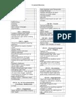 31187369-Cranial-Nerves-OSCE-Exam-Checklist.doc