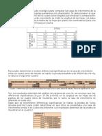 Ejemplo Formato Para Examen de Anova y Regresion