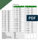 SQ MM to MCM.pdf