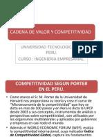05. Cadena de Valor y Competitividad.