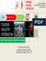 Tourism Business Process Integration