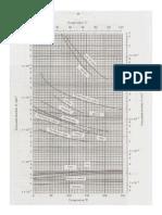 Grafica de viscosidad_ok.pdf