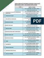 1. PINDAAN (JADUAL TERKINI KURSUS KSSR 2013).pdf