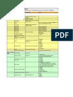HTC Field Test Manual