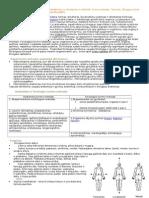 anatomijos_ir_fiziologijos_kurso_konspektas.doc