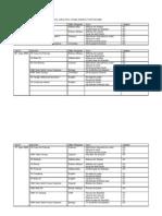 Jadual Program Kasih Guru Cemerlang Dan Jurulatih Utama Daerah Pontian 2009