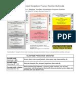 Mapping-standard-kompetensi-program-keahlian-multimedia.pdf