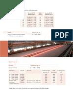 properties of reinforcement.pdf