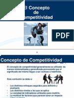 Competitividad exposicion