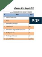 Rancangan Tahunan Kelab Komputer 2013.doc