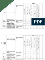 matrice cerinte  legal 2013.doc