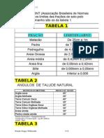 TABELA 1.doc