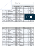Punjab_MGMT.pdf