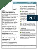 TomT Stock Market Model 2013-10-28