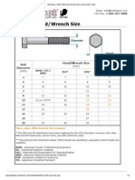 Bolt Depot - Metric Bolt Head, Wrench Size, And Diameter Table