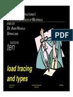 load tracing.pdf