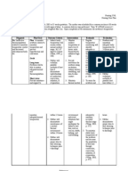 nursing care plan for post normal spontaneous delivery View notes - post-partum care plan 2015 updated from bio 2101 at arkansas state 1 arkansas state university nrsp 2343 nursing care ii postpartum care plan patient.