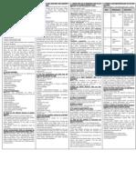 PDPII.docx
