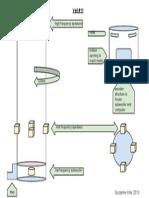 video installation diagram