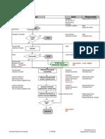 etape realizare proiect.pdf
