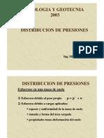 Distribucion de Presiones