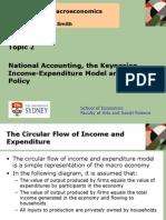 Macro Economics Introuction