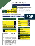 Longstreet 2 page quick play sheet.pdf