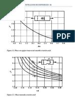 Graficos Factores de Concentracion de Esfuerzos Kt