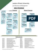 mba program sheet