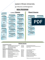 msa program sheet