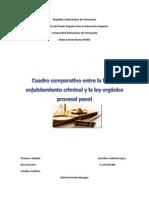 Cuadro Comparativo Entre La Ley de Enjuiciamiento Criminal y La Ley Organica Procesal Penal