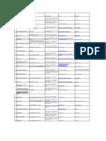 Return DatabaseFINAL