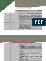 FA_U1_AF3_DACD