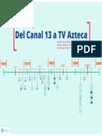 Del Canal 13 a Tv Azteca Prezi