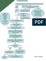 Flujograma Presupuestos1.ppt