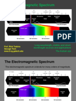 OpticsI-05-EMSpectrum.ppt