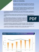 Analisis Industria de Hidrocarburos en Colombia